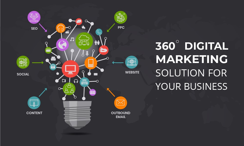 360 Digital Marketing Services