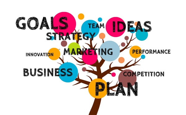 Digital Marketing Goals